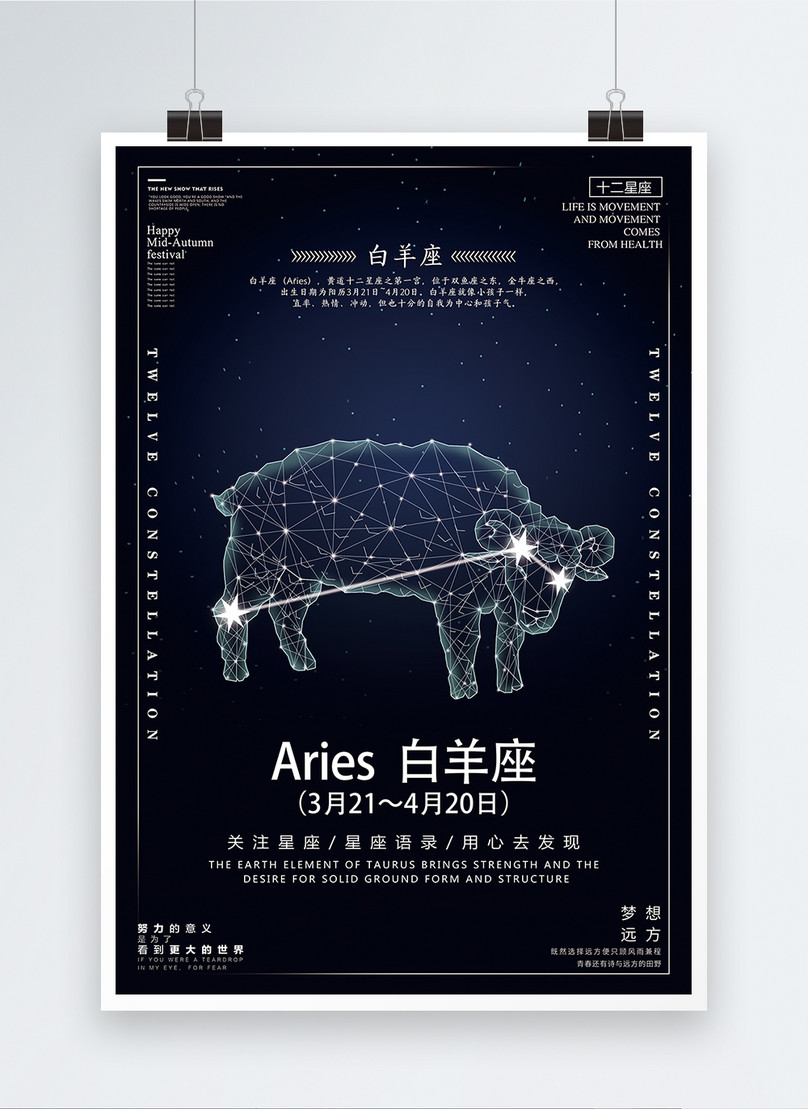 twelve constellation aries poster