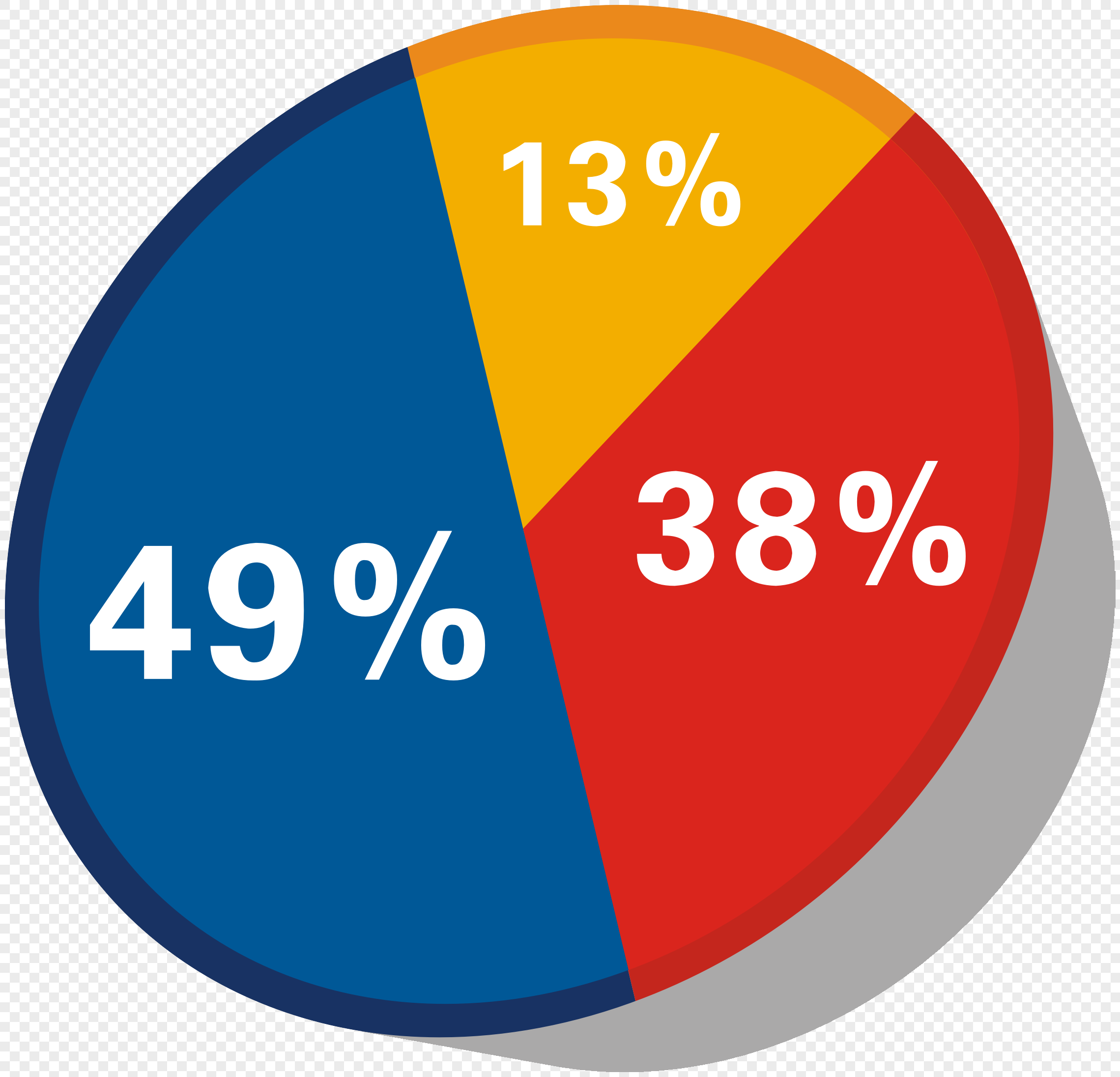 Pie Chart Analysis Of Proportional Vector Map Png Imagepicture Free
