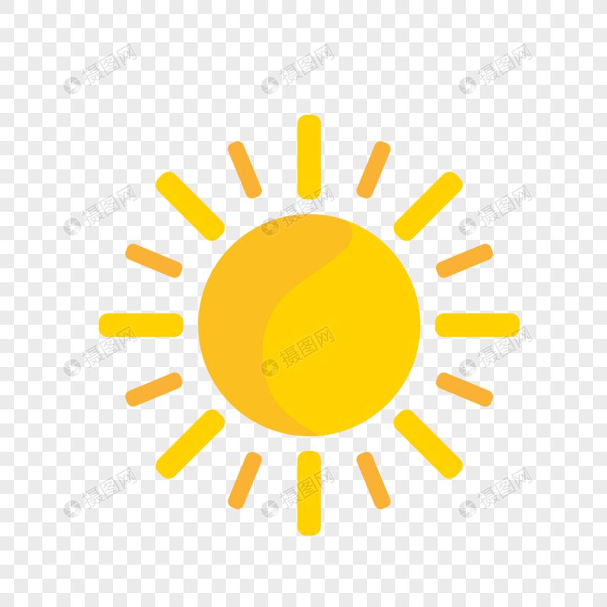 Gambar Gambar Matahari 2021
