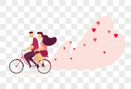Website für Fahrraddatierungen