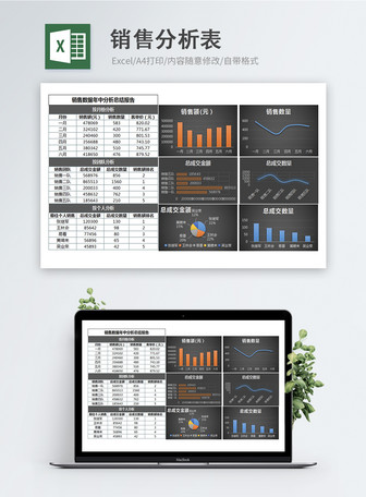 Ang ulat ng data ng sales mid-year na pagtatasa ay excel templat Mga template