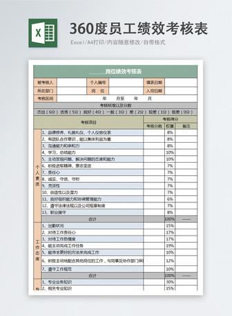 Form na pagsusuri sa pagganap ng empleyado ng 360 degree Excel t Mga template