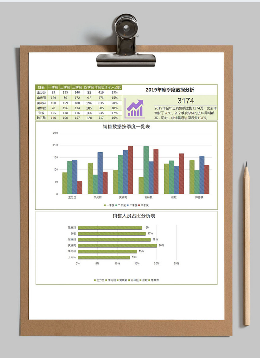 sales data summary report excel template excel templete free