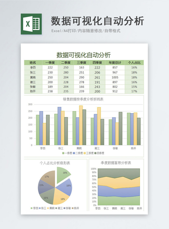 Sales Report Template Excel from img.lovepik.com