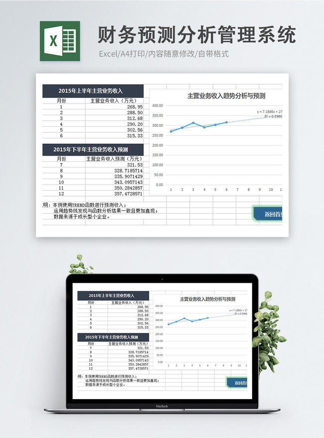 Template Excel Template For Financial Forecast And Trend Analysi Excel Templete Free Download File 400148385 Lovepik Office Document
