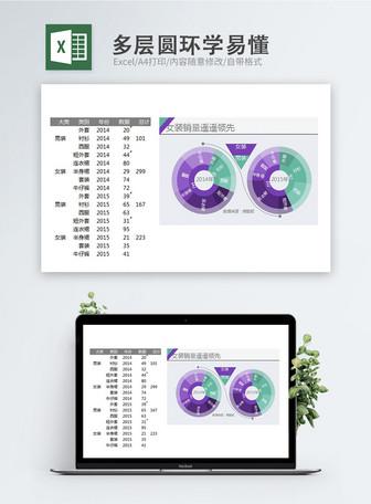 Excel elektronik tablosunu öğrenmesi ve anlaması çok katmanlı ha Şablonlar