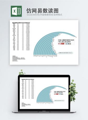 Imitasyon NetEase Sudoku Excel spreadsheet Mga template