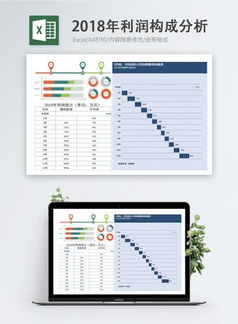 Ang pagtatasa ng komposisyon sa komposong Excel chart Mga template
