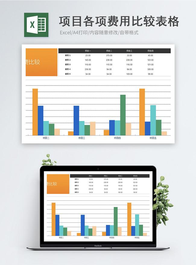 Lovepik صورة Xls 400154820 Id عرض تقديمي بحث صور نموذج مقارنة تكلفة المشروع قالب Excel