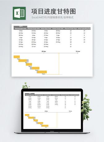 Project Progress Gantt Chart Excel Template Mga template