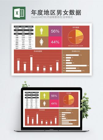 Taunang Rehiyon ng Lalake at Babae Mga Template ng Excel ng Data Mga template