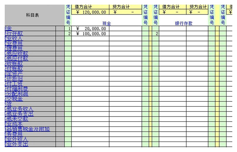 Template Akaun Perniagaan Excel Percuma