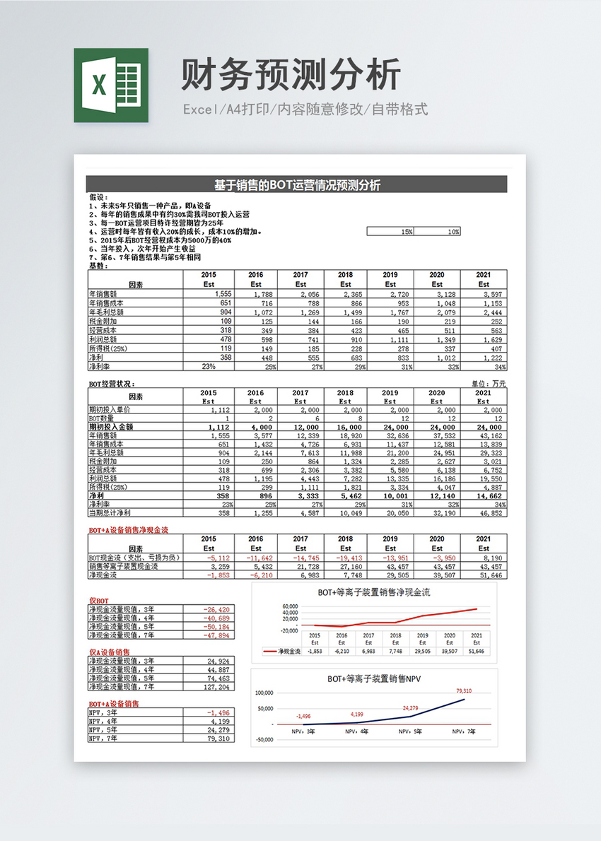 excel template for financial forecast analysis excel templete free