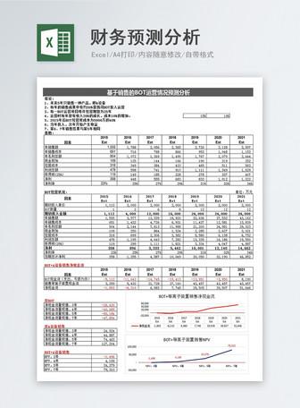 Finansal Tahmini Analizi Excel Şablonu Şablonlar