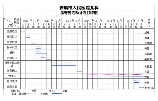 Gantt Chart Excel Template Excel Templete Free Download File 400158141 Lovepik Office Document