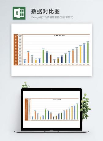 Ang paghahambing ng data sa Excel ng halaga ng halaga Mga template