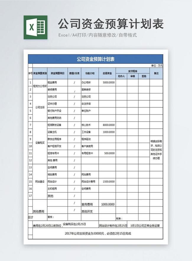 Rancangan Belanjawan Pembiayaan Syarikat Excel Template Excel Muat Turun Percuma Spreadsheet 400159791 My Lovepik Com Xls