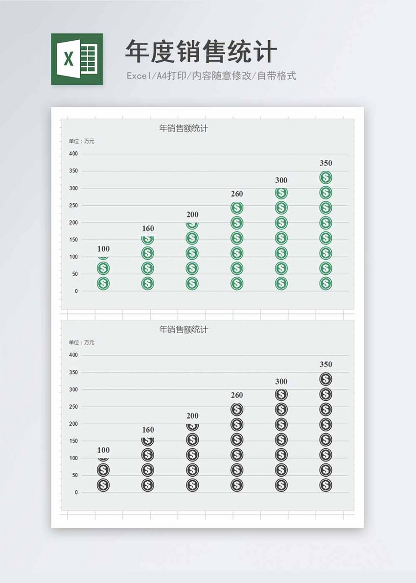 annual sales statistics excel template