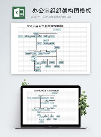 Ofis organizasyon şeması şablonu Şablonlar