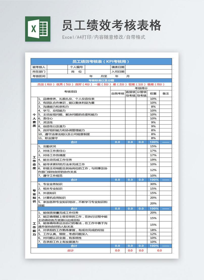 نموذج تقييم اداء موظف مبيعات