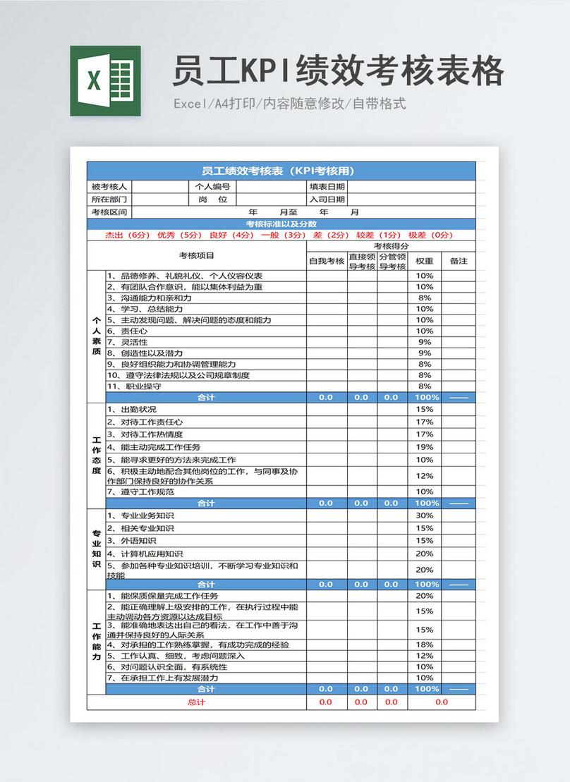 Borang Penilaian Prestasi Kpi Pekerja Excel Template Excel Muat