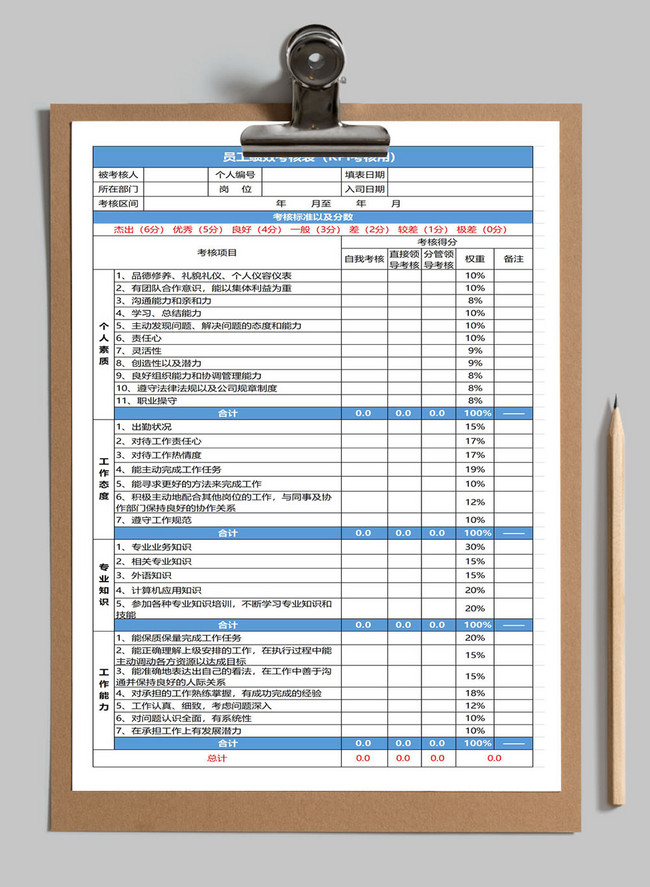 Templat Excel Formulir Evaluasi Kinerja Karyawan Gambar Unduh Gratis Power Point 400972662 Format Gambar Xls Lovepik Com