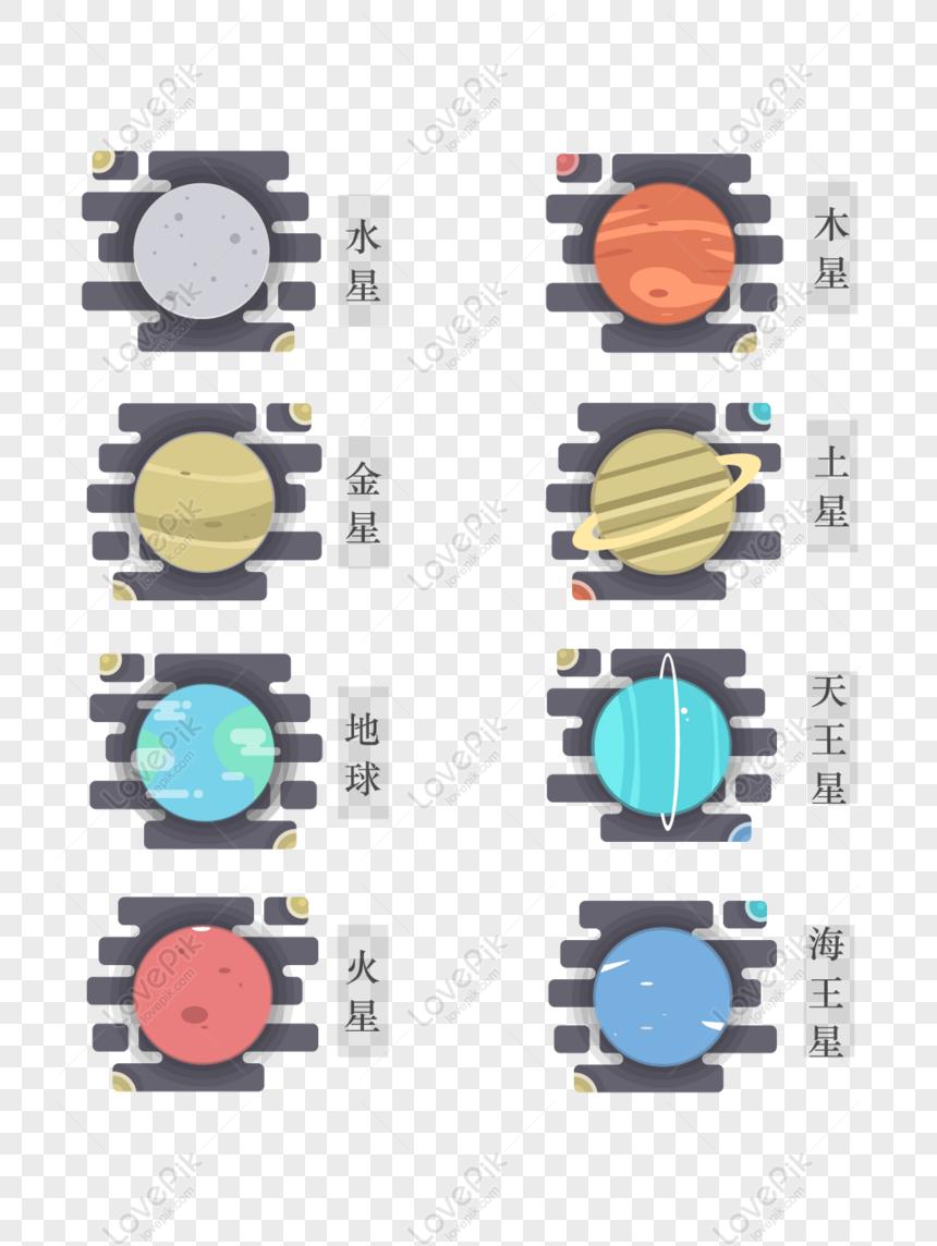 Percuma Reka Bentuk Mudah Lapan Planet Utama Dalam Sistem Suria Png Ai Gambar Muat Turun Saiz Imej1024 1369px Id828761421 Lovepik