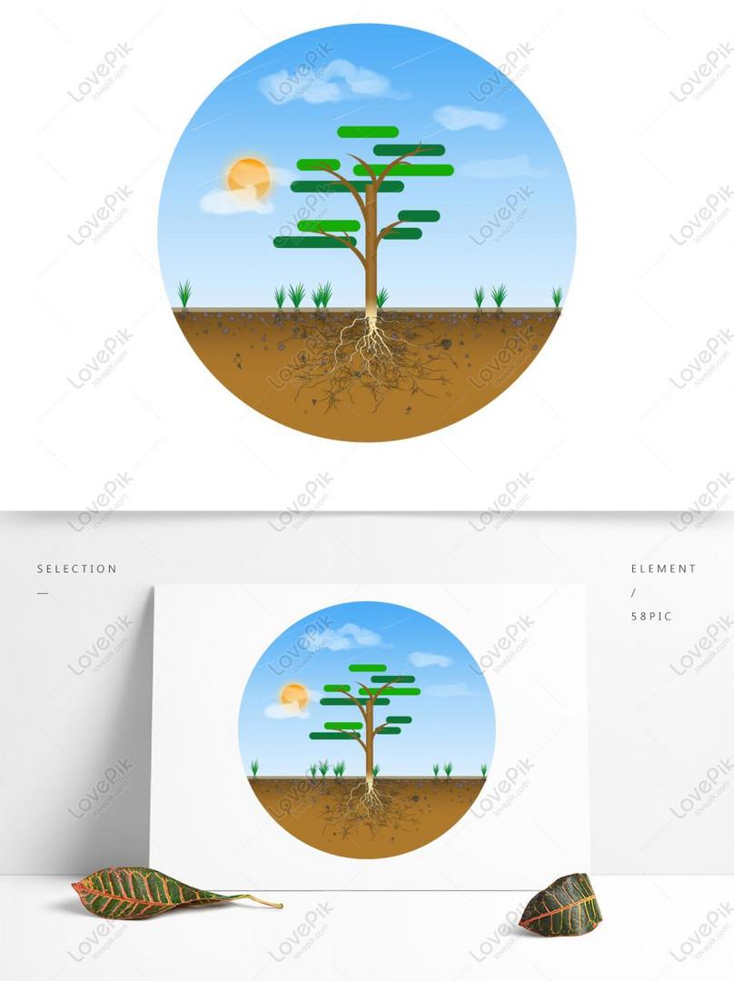 Elemen Tanaman Kartun Lapisan Pohon Penampang Matahari Pagi