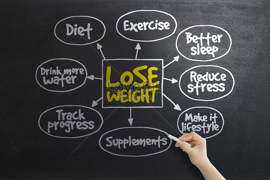 Key Background Map Of Weight Loss Backgrounds Image Picture Free Download 400158446 Lovepik Com