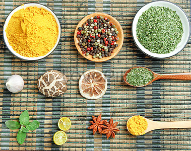 food seasoning report The global seasonings and spices market is segmented as on the basis of the product as salt substitutes, dried herbs, salt, individual and mixed spices, pepper, and others the salt is the leading segment in the global market.