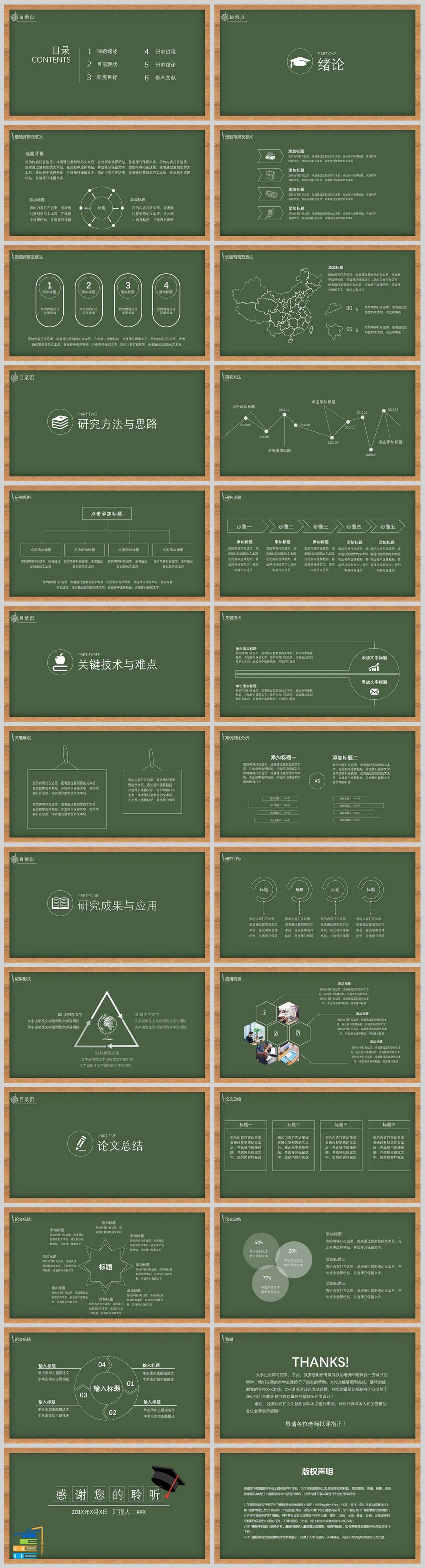 Blackboard Background Paper Defense Ppt Template Powerpoint