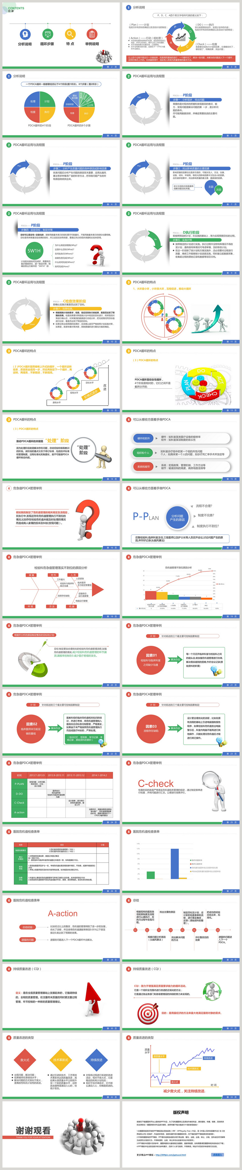 Pdca Loop Work Method Training Ppt Template Powerpoint Templete Ppt Free Download 400128212 Lovepik Com